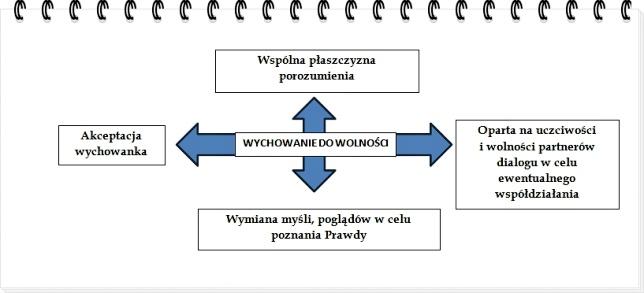 schemat1